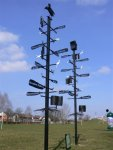Park of signposts in Witnica